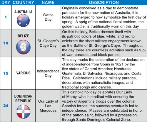 International Holidays in September